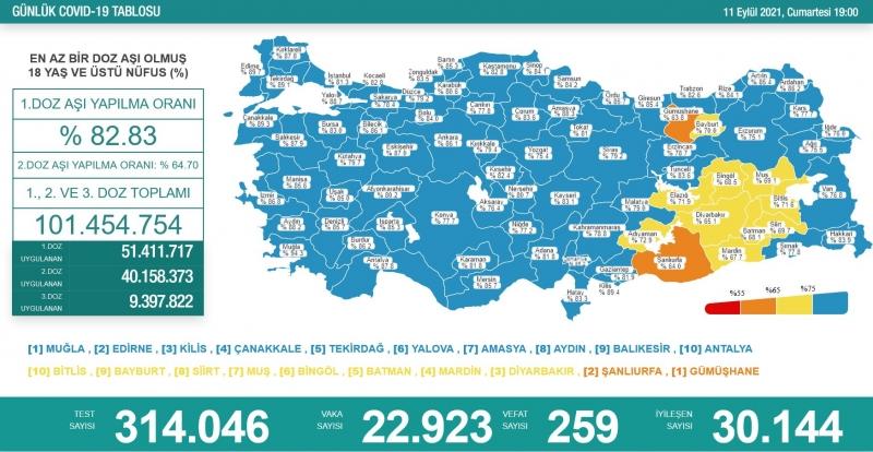 Türkiye haritası mavi oldu, Diyarbakır sarıya geçti